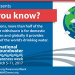 It's Groundwater Awareness Week!